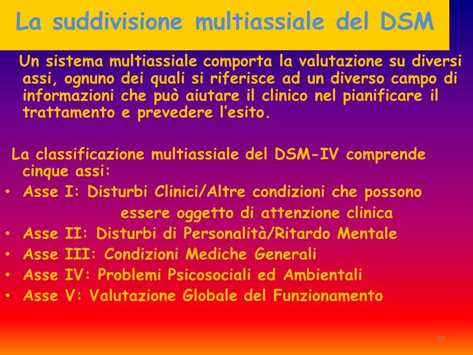 La suddivisione multiassiale del DSM