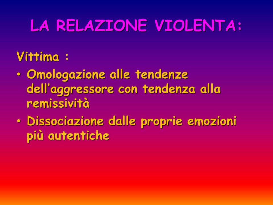 LA RELAZIONE VIOLENTA:
