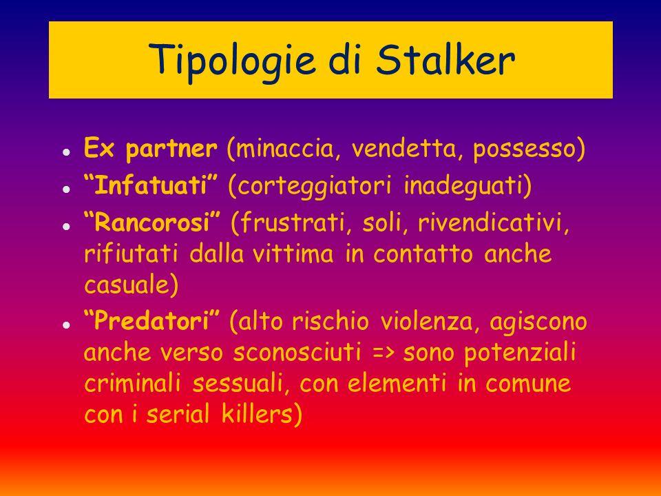 Tipologie di Stalker Ex partner (minaccia, vendetta, possesso)