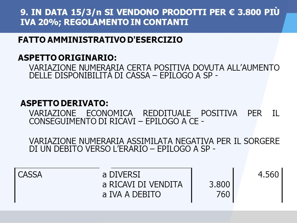 9. IN DATA 15/3/n SI VENDONO PRODOTTI PER € 3