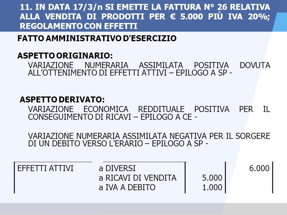11. IN DATA 17/3/n SI EMETTE LA FATTURA N° 26 RELATIVA ALLA VENDITA DI PRODOTTI PER € 5.000 PIÙ IVA 20%; REGOLAMENTO CON EFFETTI