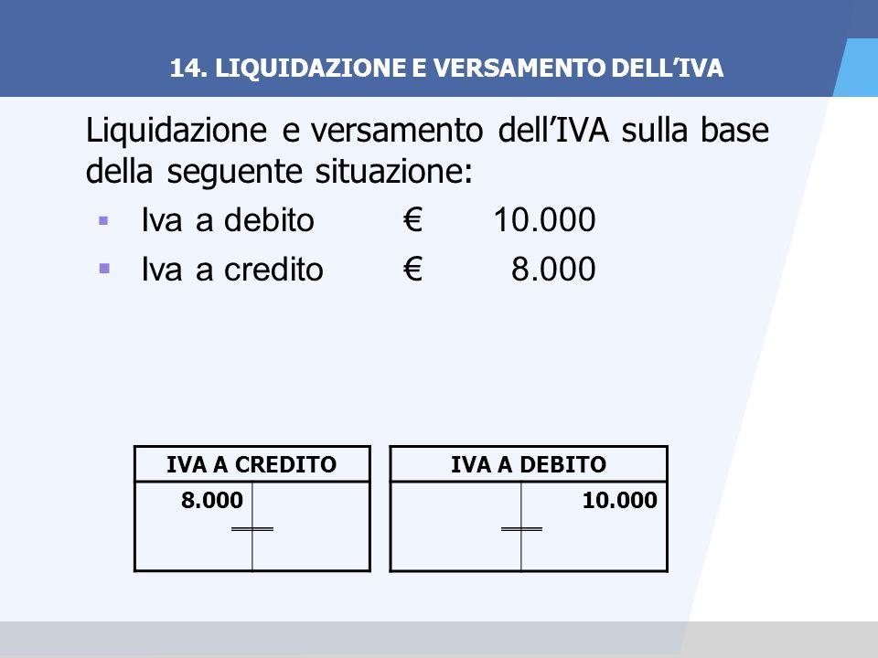 14. LIQUIDAZIONE E VERSAMENTO DELL'IVA