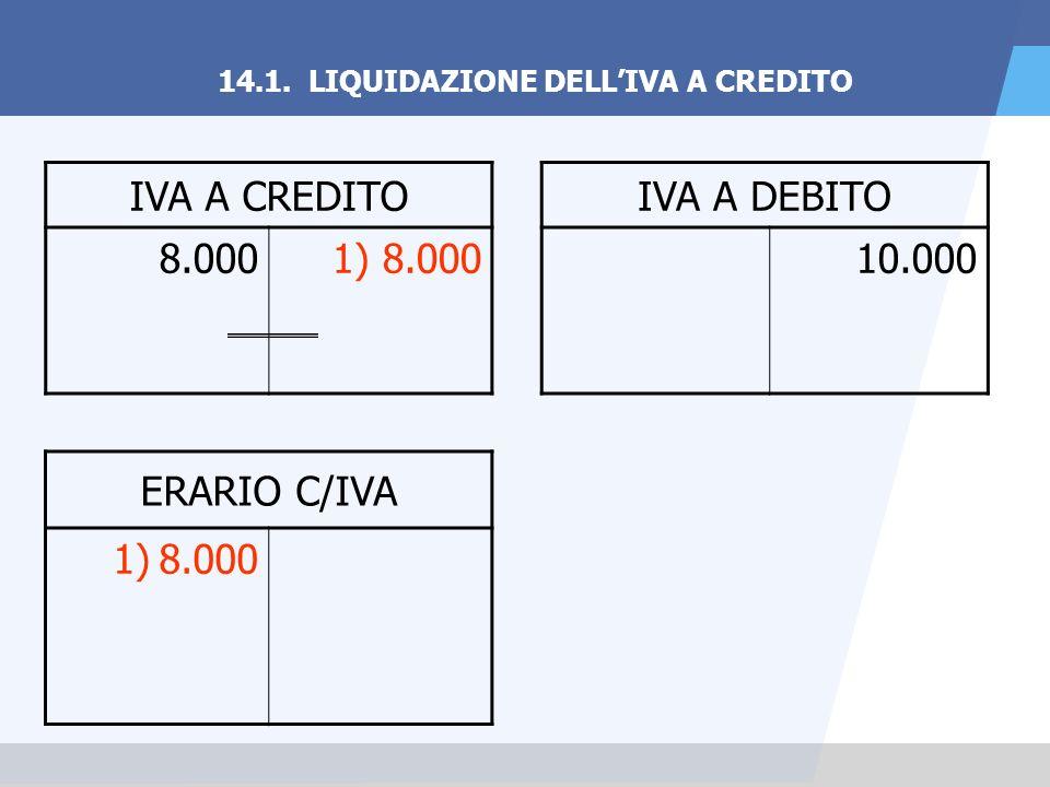14.1. LIQUIDAZIONE DELL'IVA A CREDITO