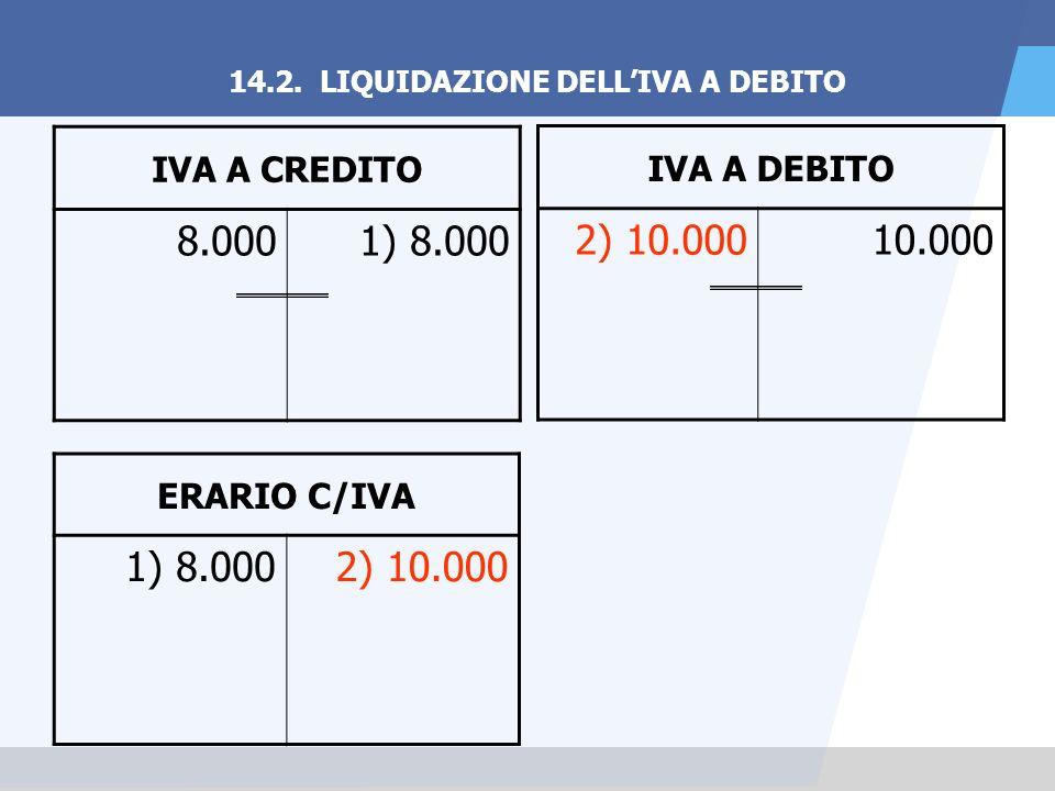 14.2. LIQUIDAZIONE DELL'IVA A DEBITO