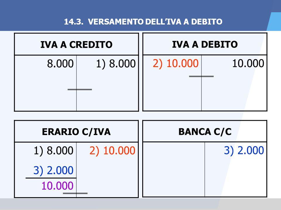 14.3. VERSAMENTO DELL'IVA A DEBITO
