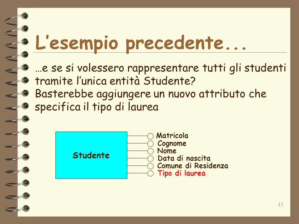 L'esempio precedente... …e se si volessero rappresentare tutti gli studenti. tramite l'unica entità Studente