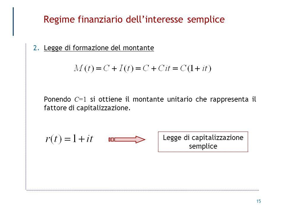 Regime finanziario dell'interesse semplice