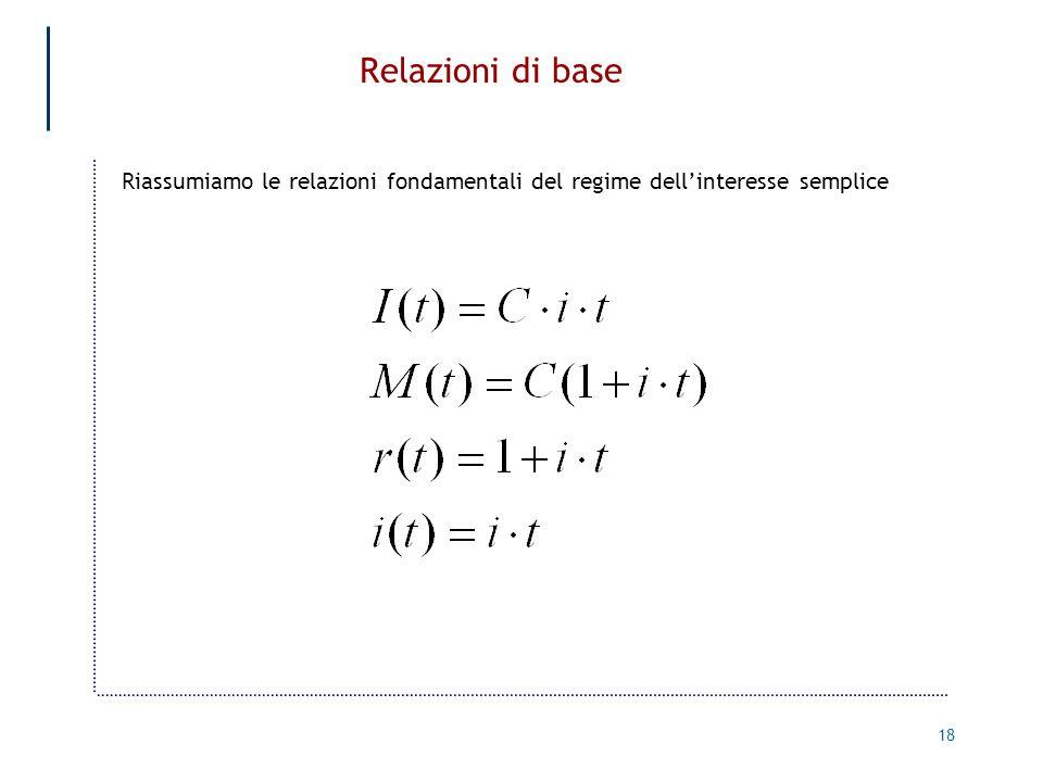 Relazioni di base Riassumiamo le relazioni fondamentali del regime dell'interesse semplice