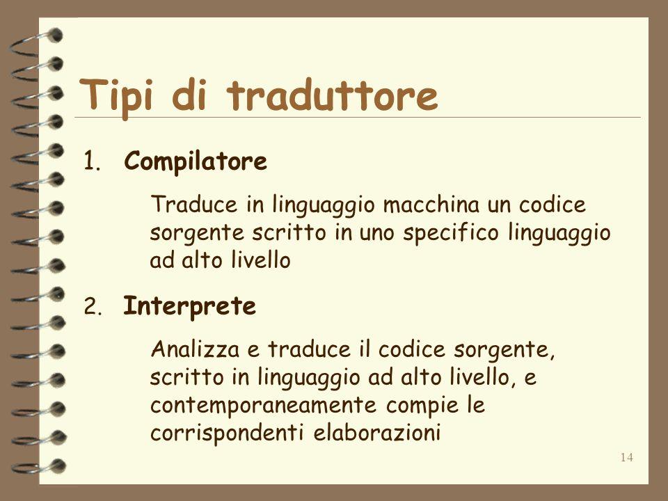 Tipi di traduttore Compilatore