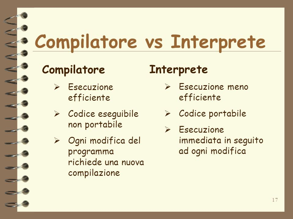 Compilatore vs Interprete