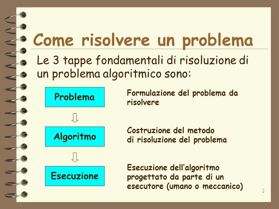 Come risolvere un problema