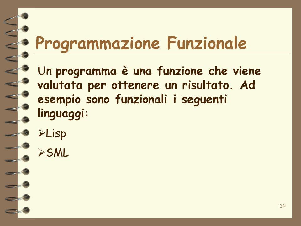 Programmazione Funzionale