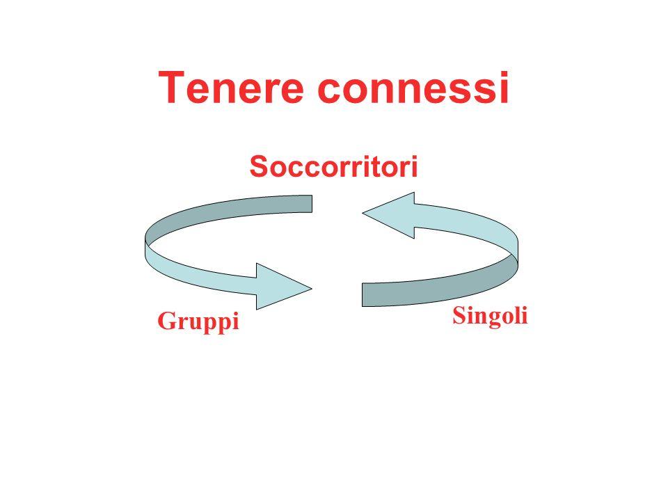 Tenere connessi Soccorritori Singoli Gruppi
