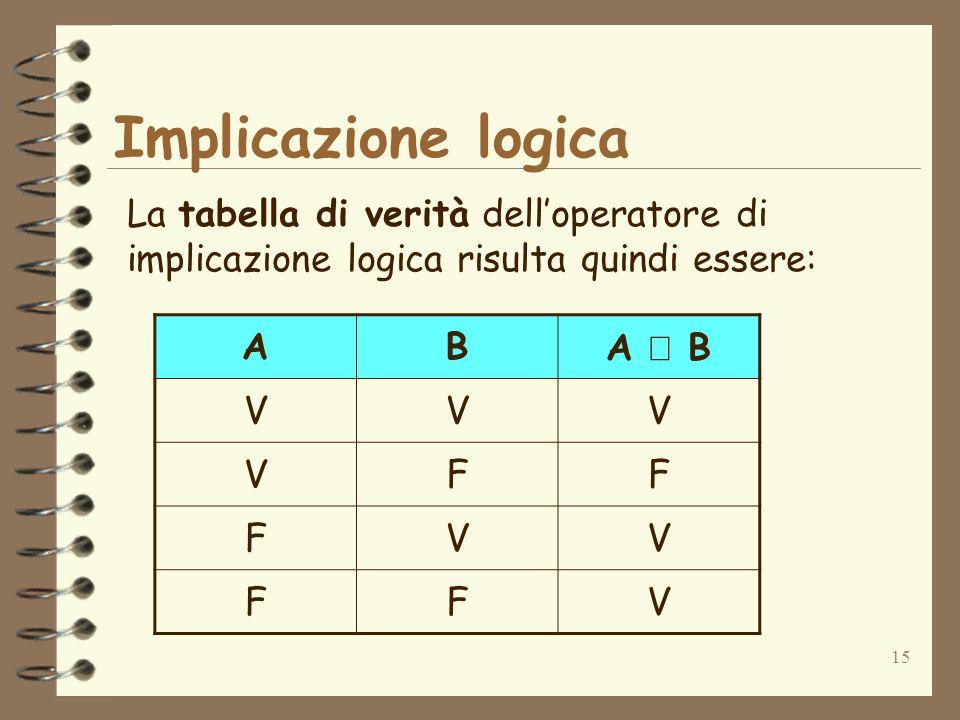 Implicazione logica La tabella di verità dell'operatore di implicazione logica risulta quindi essere:
