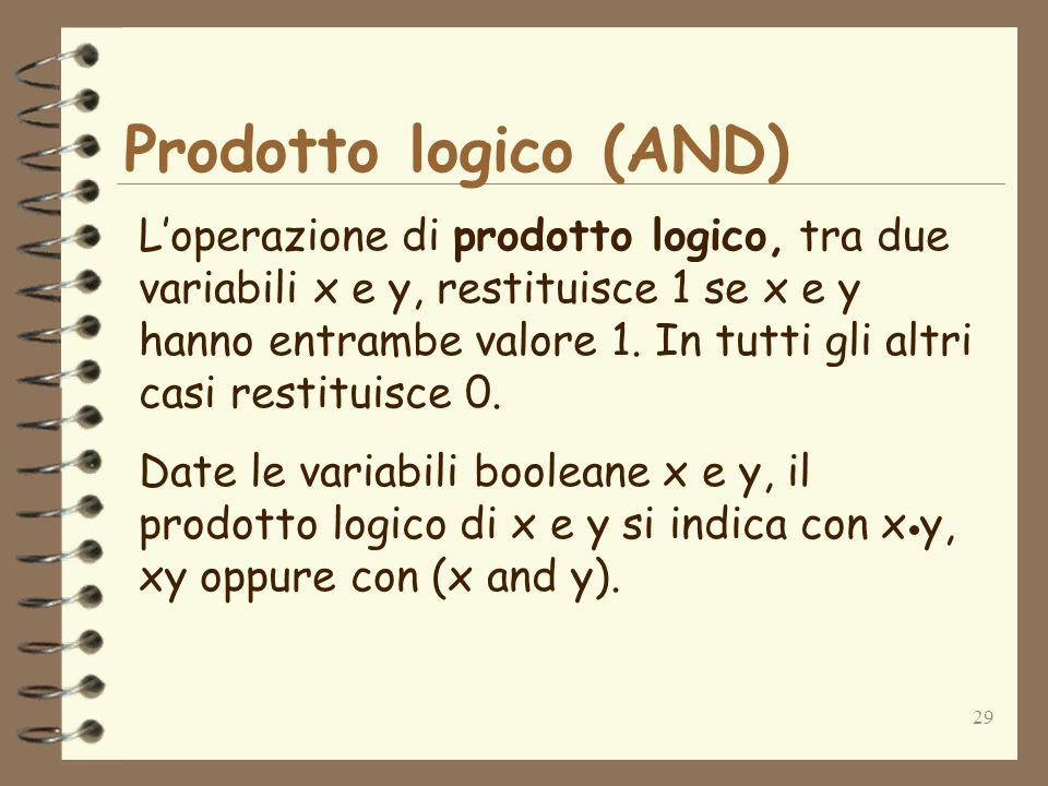 Prodotto logico (AND)
