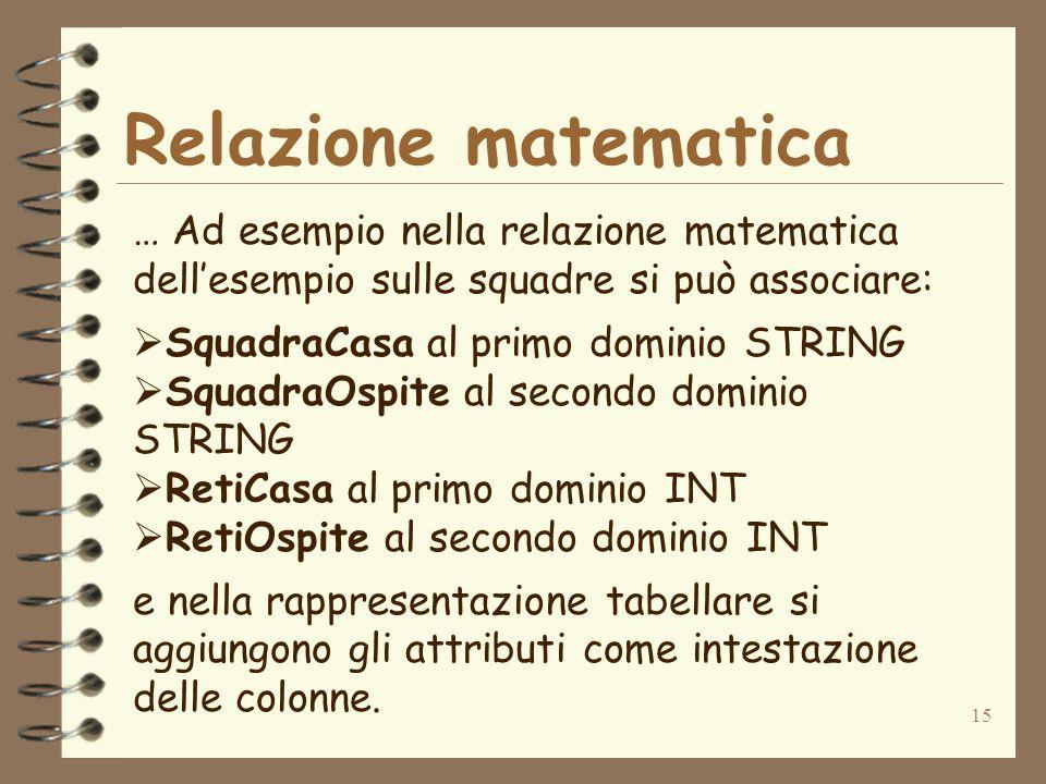 Relazione matematica … Ad esempio nella relazione matematica dell'esempio sulle squadre si può associare: