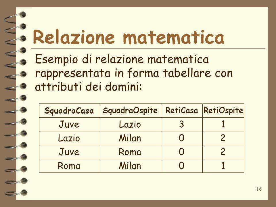 Relazione matematica Esempio di relazione matematica rappresentata in forma tabellare con attributi dei domini: