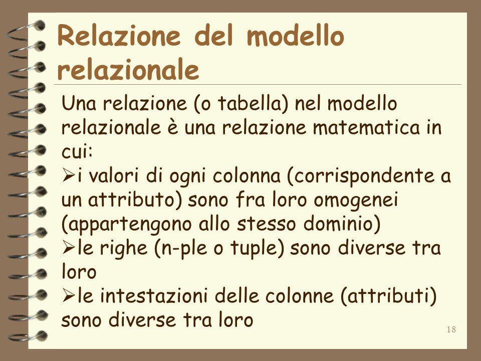 Relazione del modello relazionale