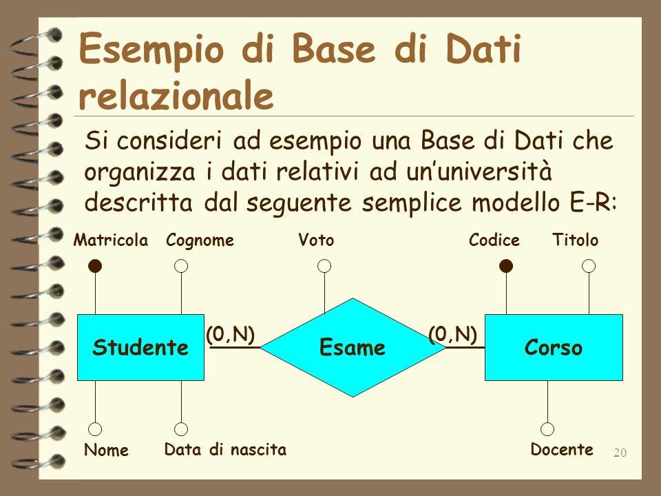 Esempio di Base di Dati relazionale