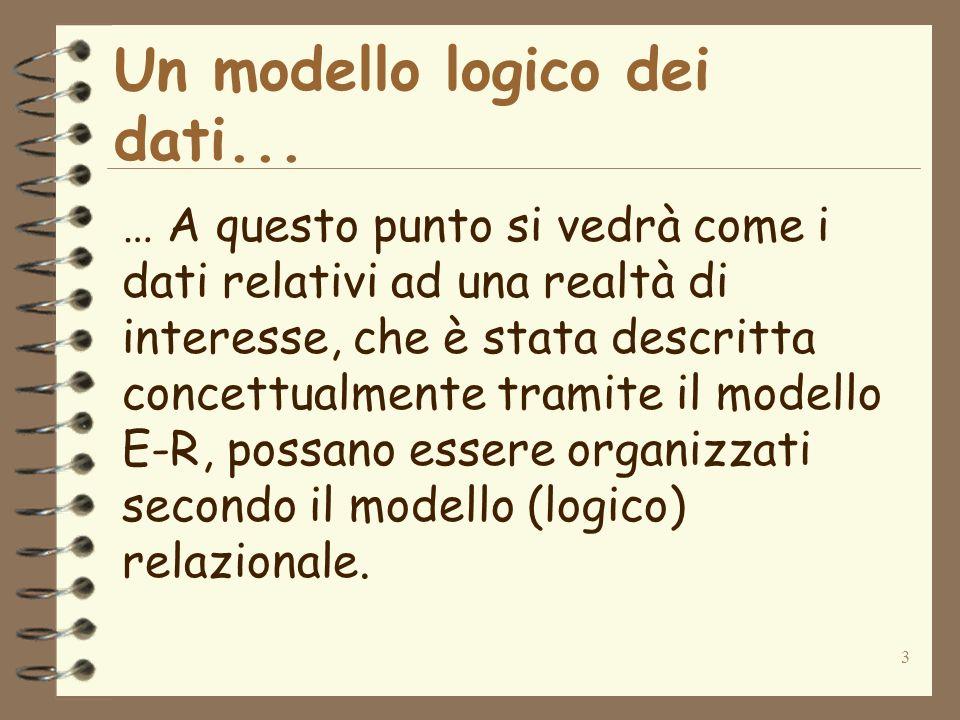 Un modello logico dei dati...