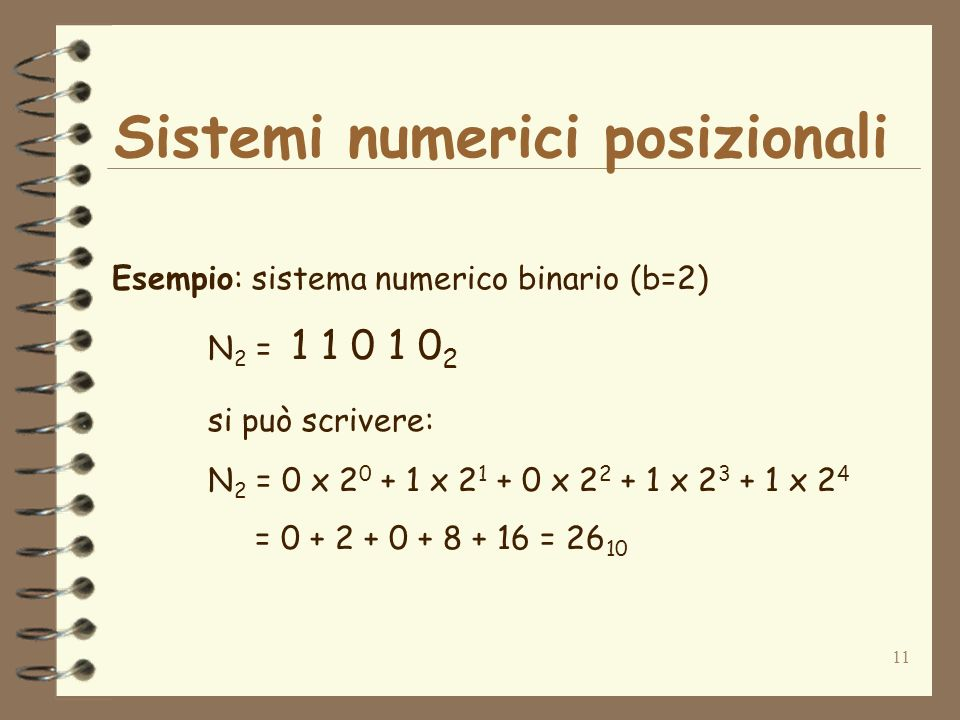 Sistemi numerici posizionali
