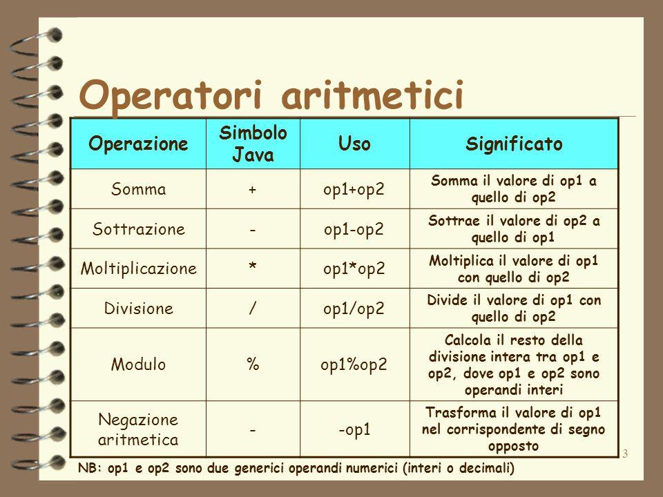 Operatori aritmetici Operazione Simbolo Java Uso Significato Somma +