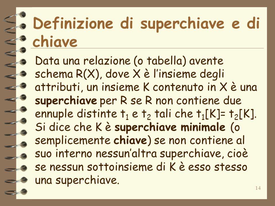 Definizione di superchiave e di chiave