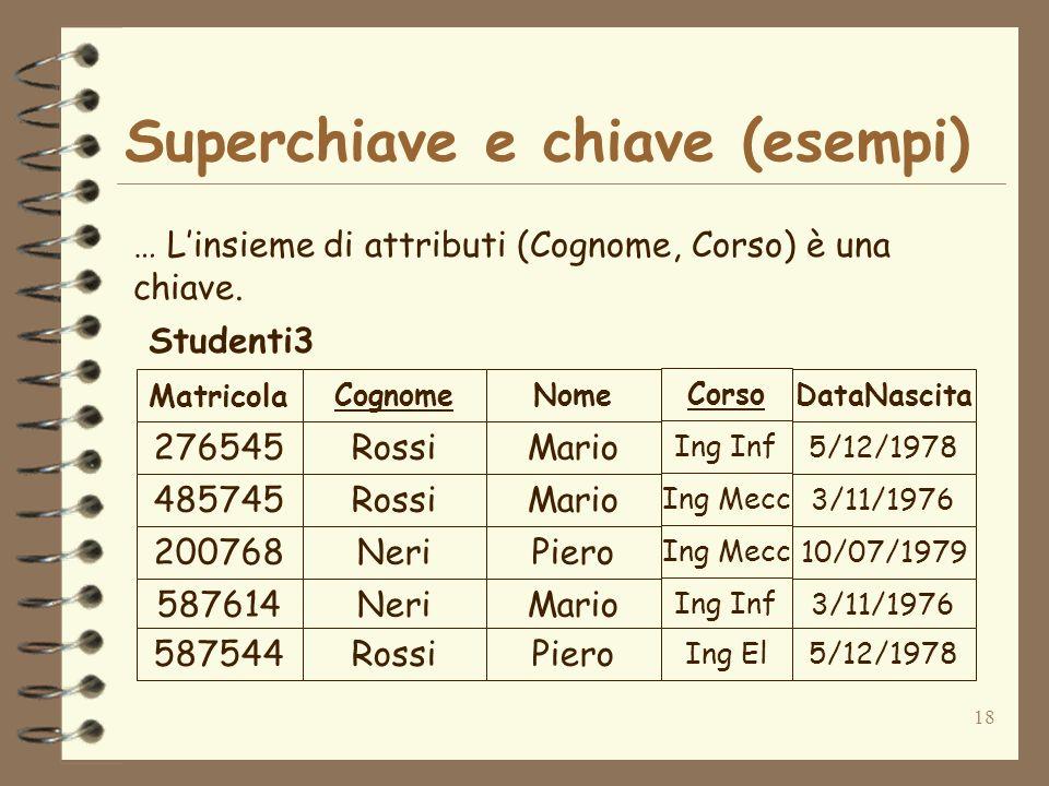 Superchiave e chiave (esempi)