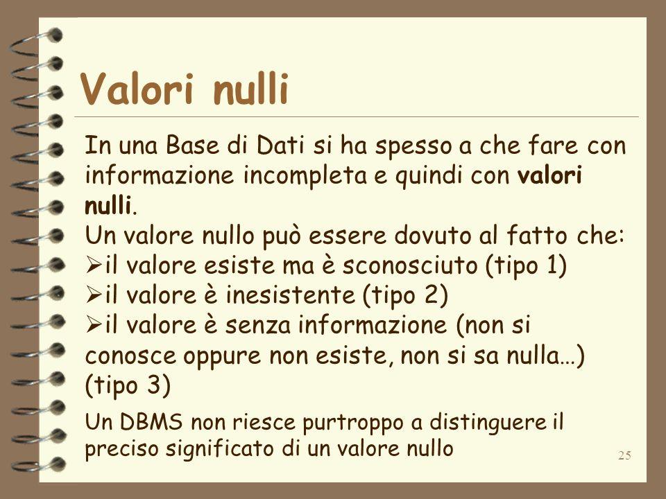 Valori nulli In una Base di Dati si ha spesso a che fare con informazione incompleta e quindi con valori nulli.