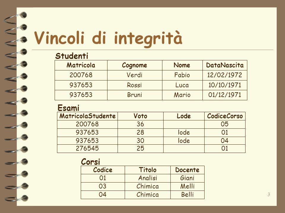 Vincoli di integrità Studenti Esami Corsi 200768 Verdi 937653 Rossi