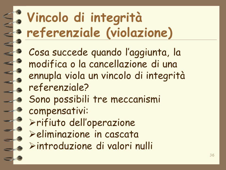 Vincolo di integrità referenziale (violazione)