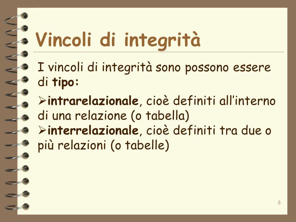 Vincoli di integrità I vincoli di integrità sono possono essere di tipo: intrarelazionale, cioè definiti all'interno di una relazione (o tabella)