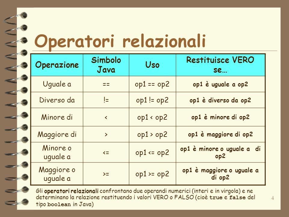 op1 è minore o uguale a di op2 op1 è maggiore o uguale a di op2