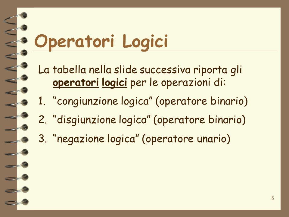 Operatori Logici La tabella nella slide successiva riporta gli operatori logici per le operazioni di: