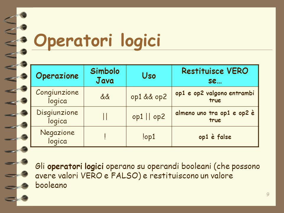 op1 e op2 valgono entrambi true almeno uno tra op1 e op2 è true