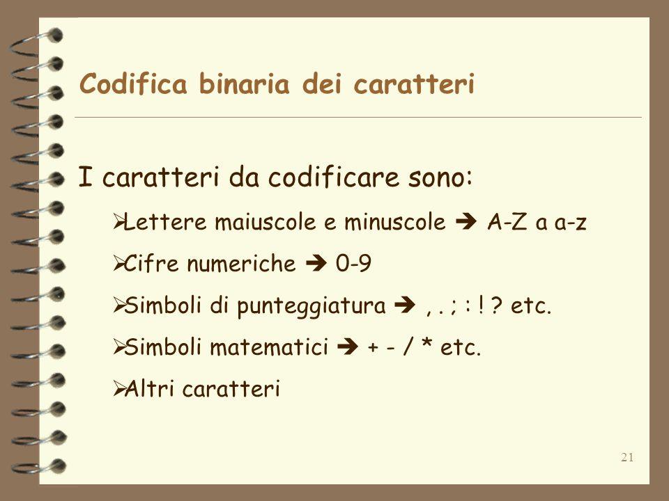 Codifica binaria dei caratteri