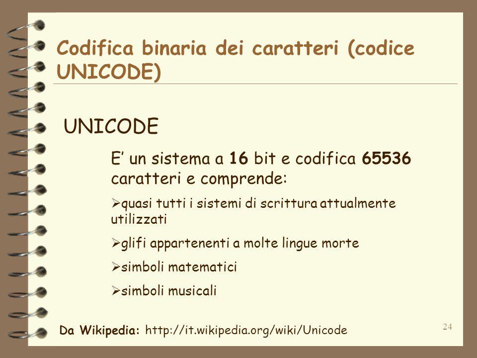 Codifica binaria dei caratteri (codice UNICODE)