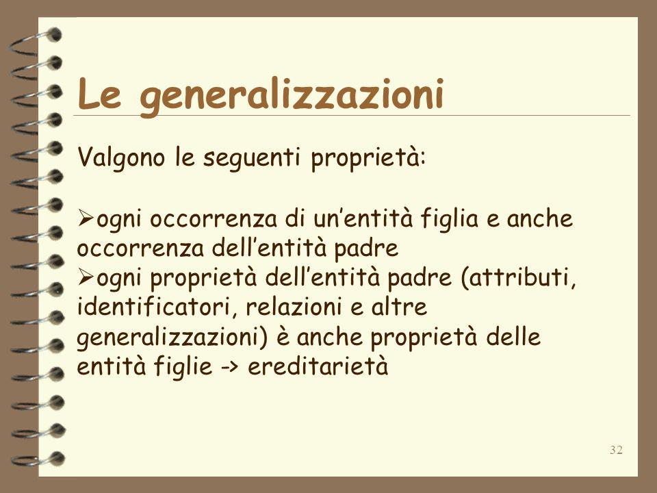 Le generalizzazioni Valgono le seguenti proprietà: