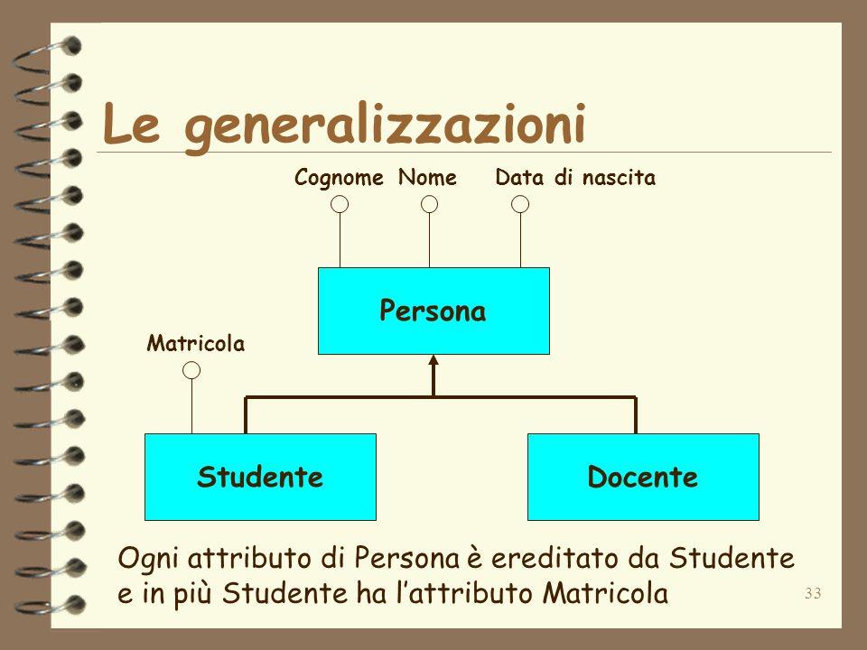 Le generalizzazioni Persona Studente Docente