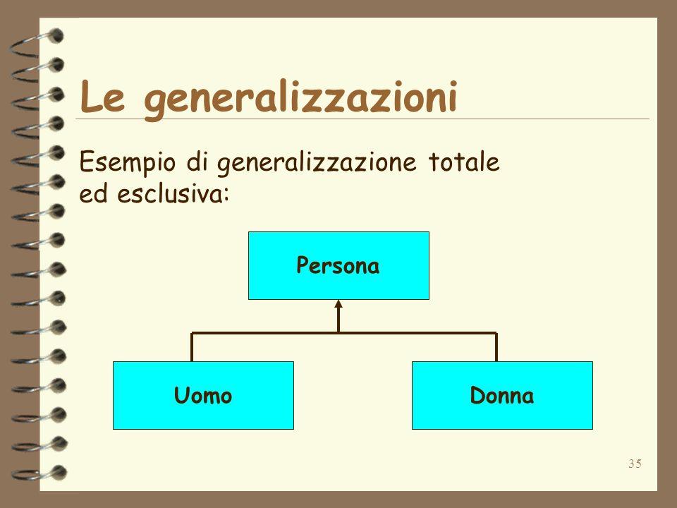 Le generalizzazioni Esempio di generalizzazione totale ed esclusiva: