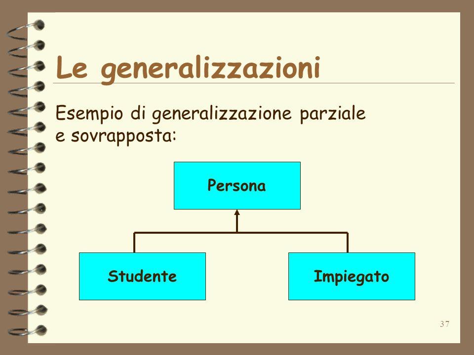 Le generalizzazioni Esempio di generalizzazione parziale
