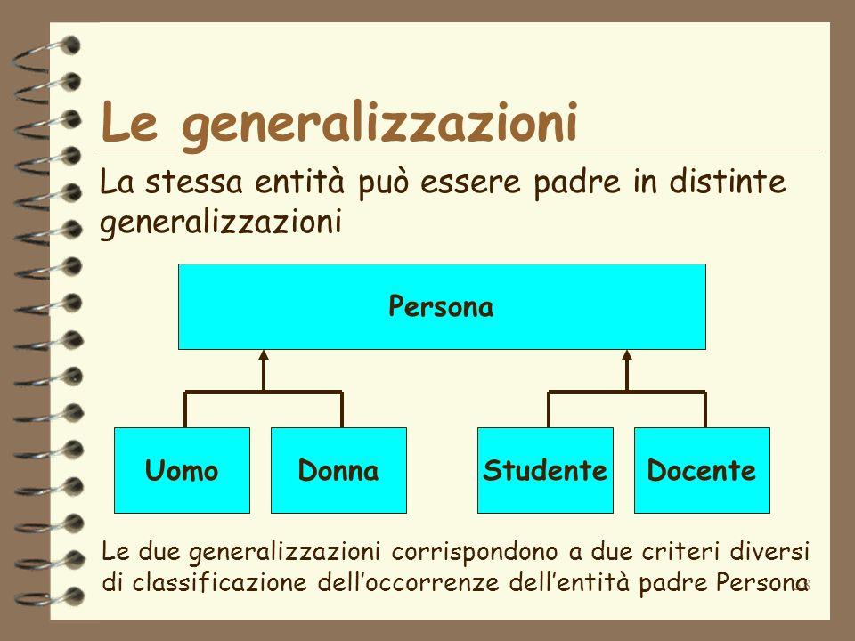 Le generalizzazioni La stessa entità può essere padre in distinte