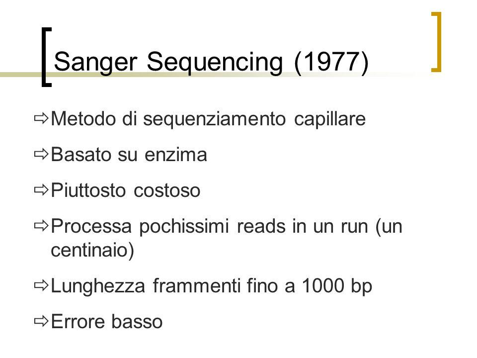 Sanger Sequencing (1977) Metodo di sequenziamento capillare
