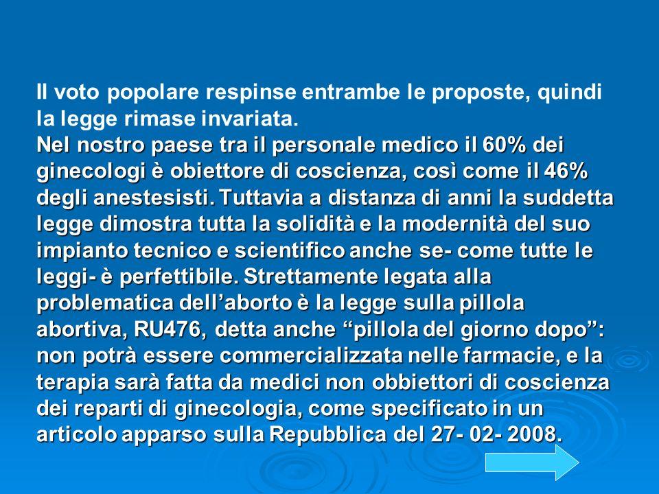 Il voto popolare respinse entrambe le proposte, quindi la legge rimase invariata.