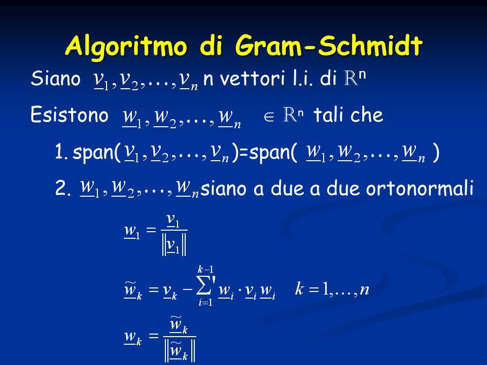 Algoritmo di Gram-Schmidt