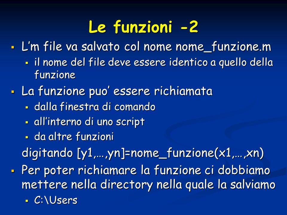 Le funzioni -2 L'm file va salvato col nome nome_funzione.m