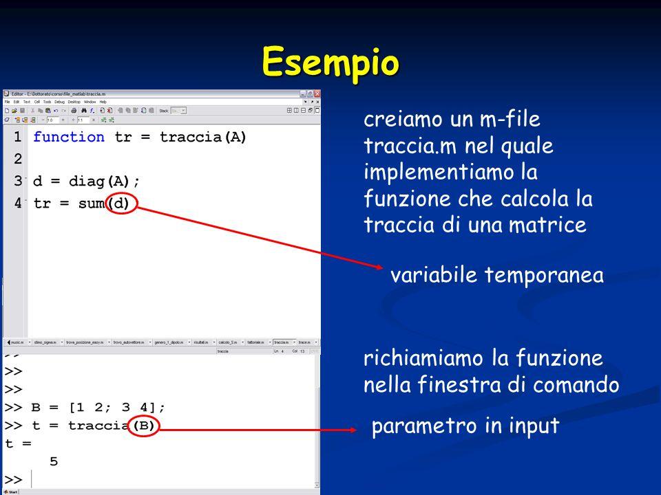 Esempio creiamo un m-file traccia.m nel quale implementiamo la funzione che calcola la traccia di una matrice.
