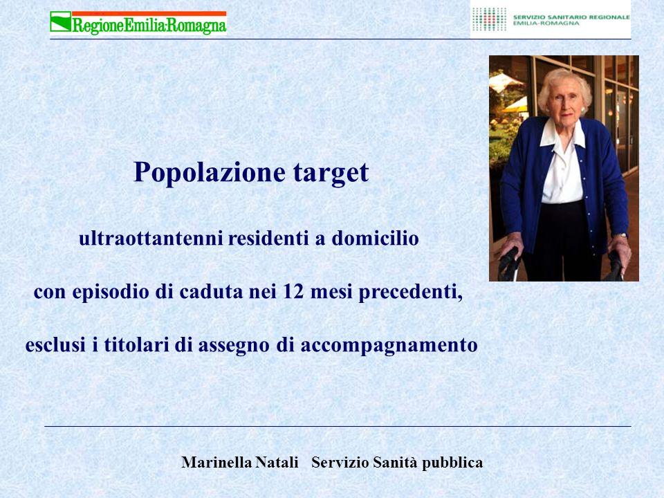 Popolazione target ultraottantenni residenti a domicilio