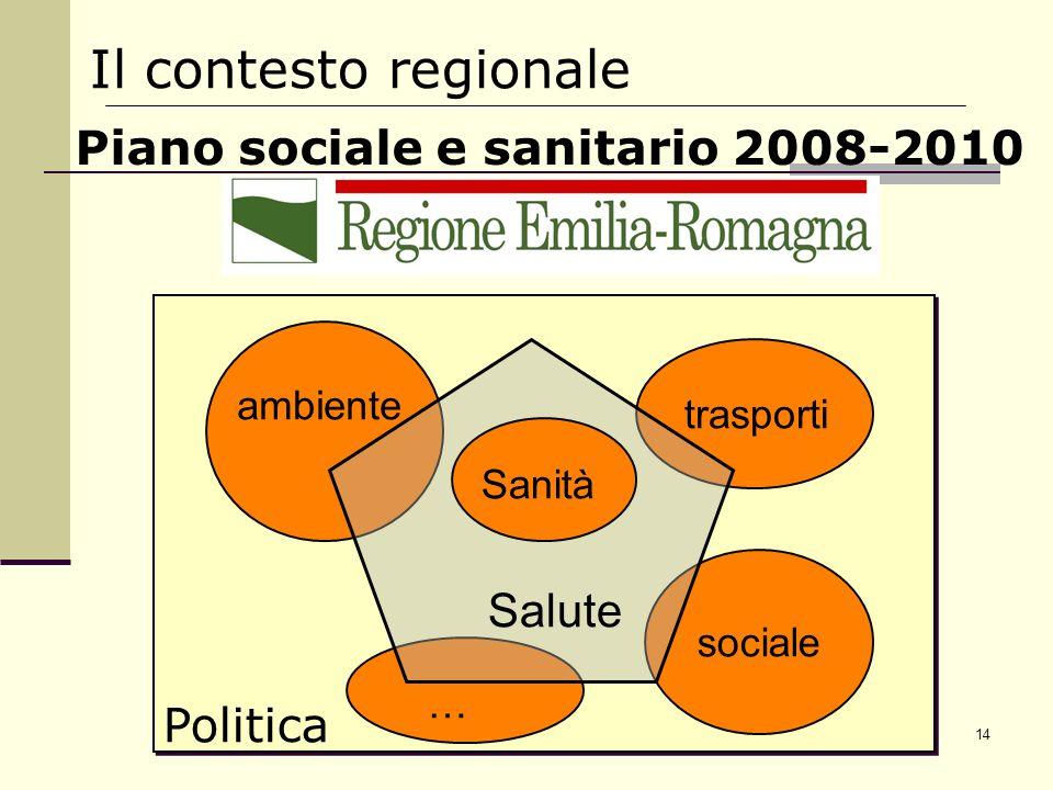 Piano sociale e sanitario 2008-2010