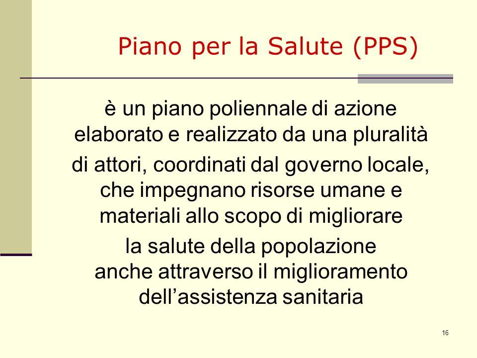 Piano per la Salute (PPS)